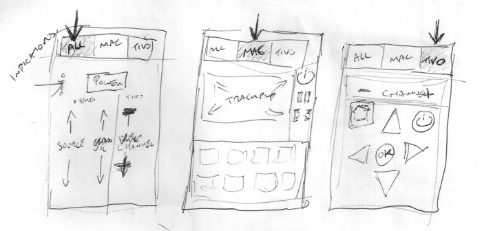 initial sketch of ideas for my iOS remote